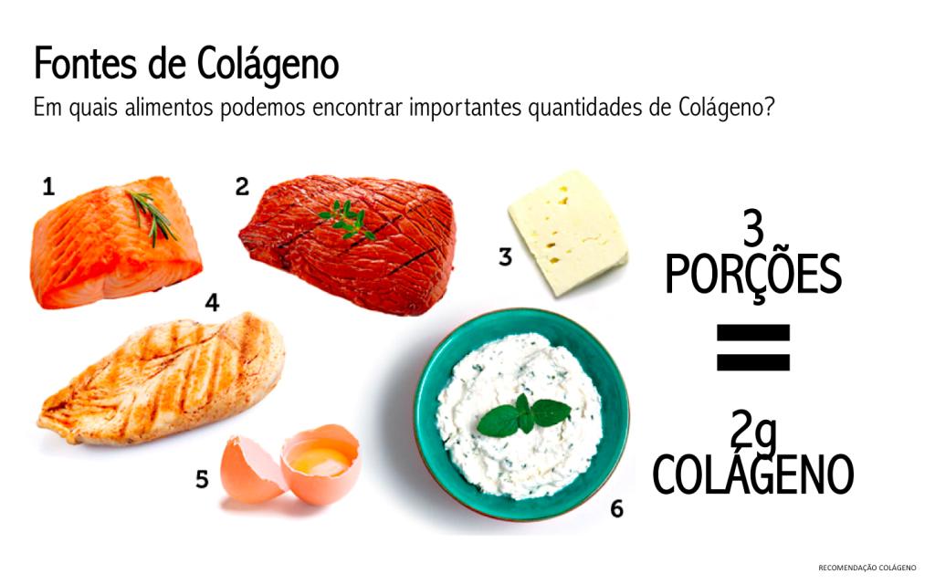 Colágeno fontes alimentação chris castro