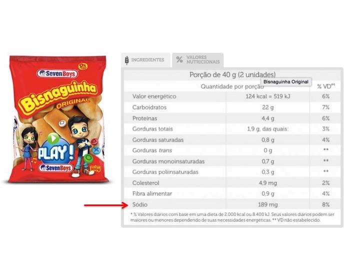 Bisnaguinha valor nutricional chris castro 2