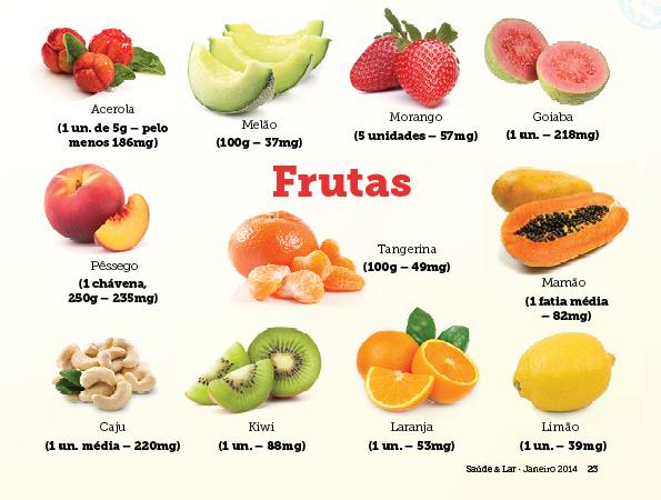 los beneficios de vitamina c