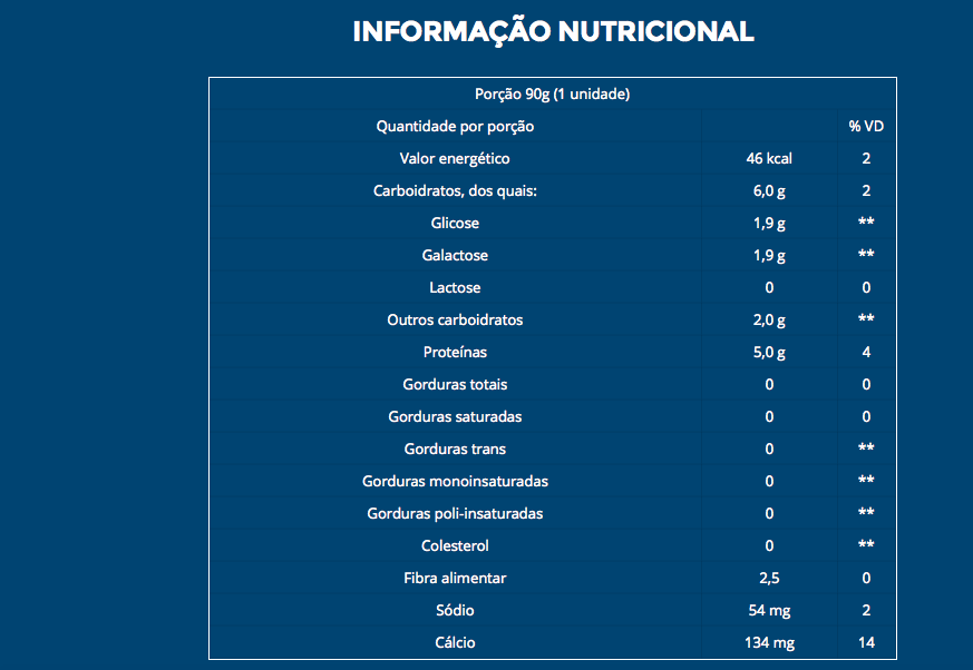 Informação Nutricional do Iogurte Grego Boa Forma chris castro 2