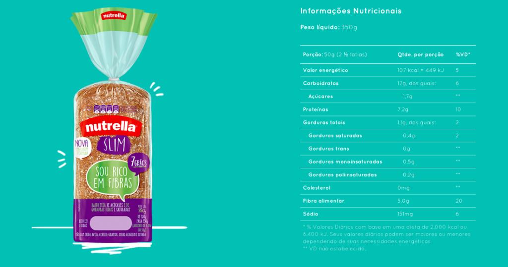 Informação nutricional dos pães Nutrella chris castro 3