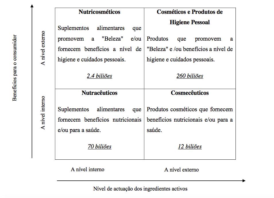 o-que-sao-nutraceuticos-chris-castro-6